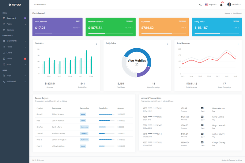 Xacton - Admin & Dashboard Template